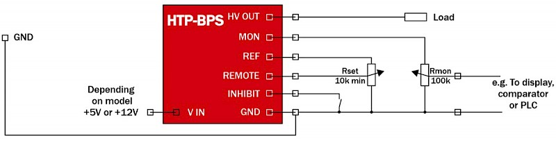 Control Principle Drawing of HTP-BPS